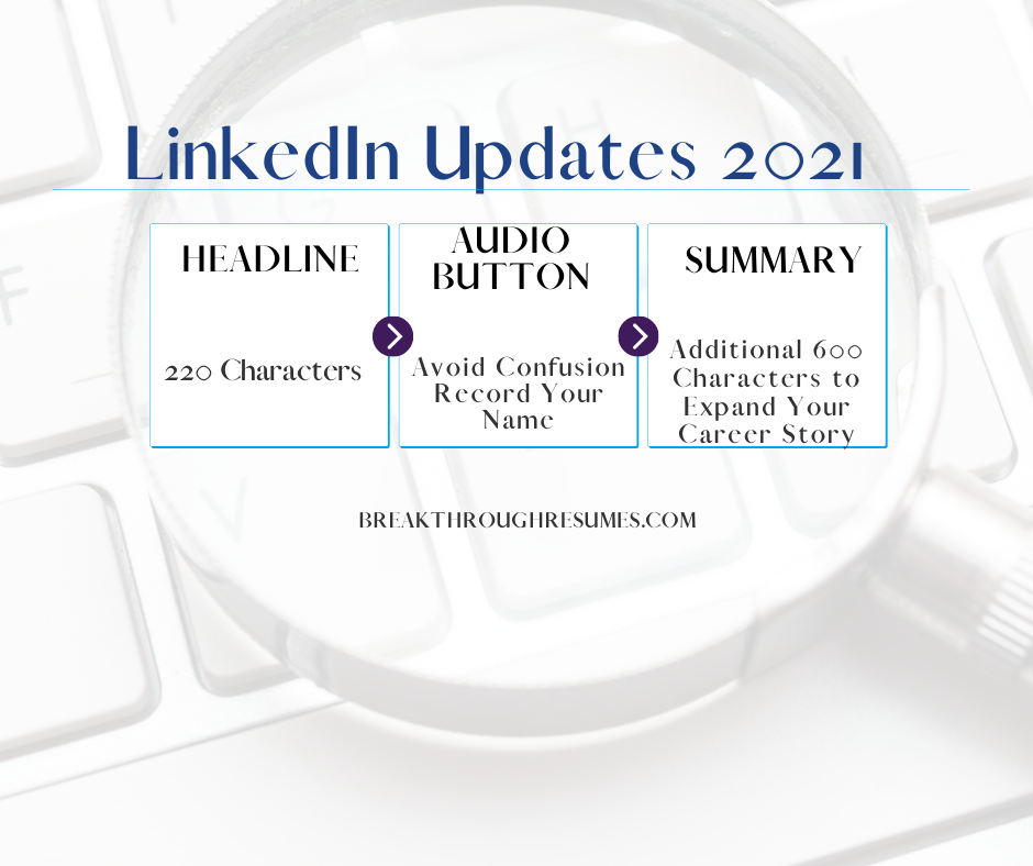 LinkedIn 2021 Updates